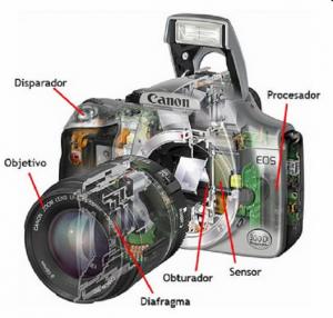 Foto curso de fotografia